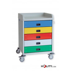 carrello-sanitario-per-medicazione-h410_30