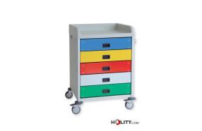 carrello-sanitario-per-medicazione-h410-30