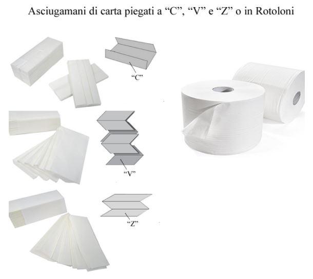 Guida all'acquisto per dispenser carta asciugamani